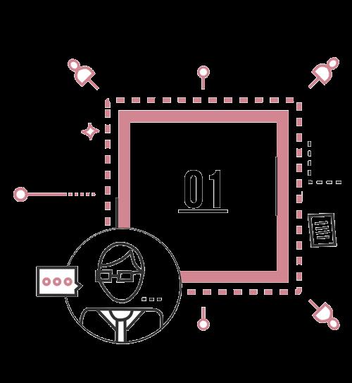 Projektplanung Website - Schritt eins: Das Gespräch und die Wünsche- Ute Bescht Webdesign Bremen